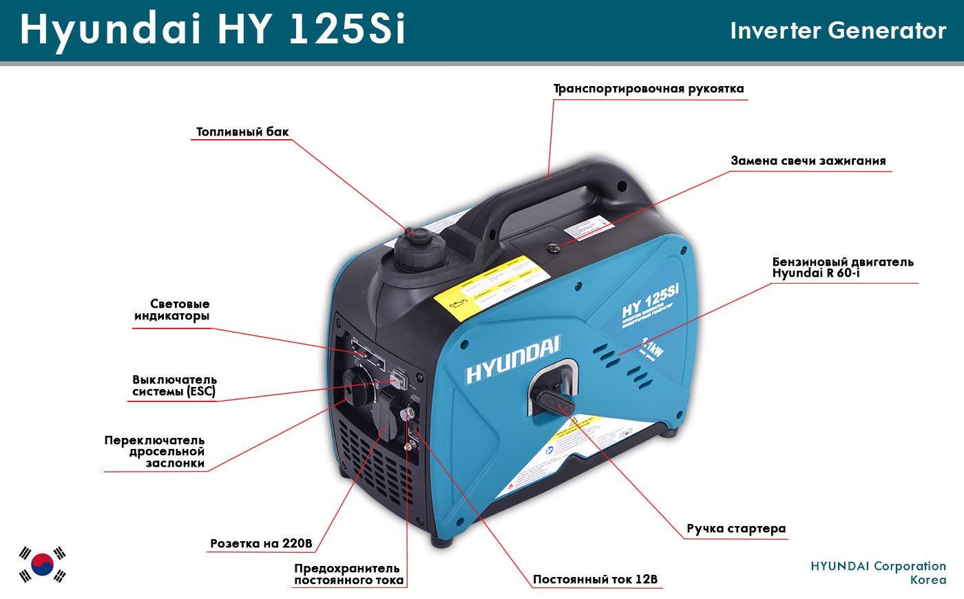 Инверторный бензогенератор Hyundai HY 125 SI