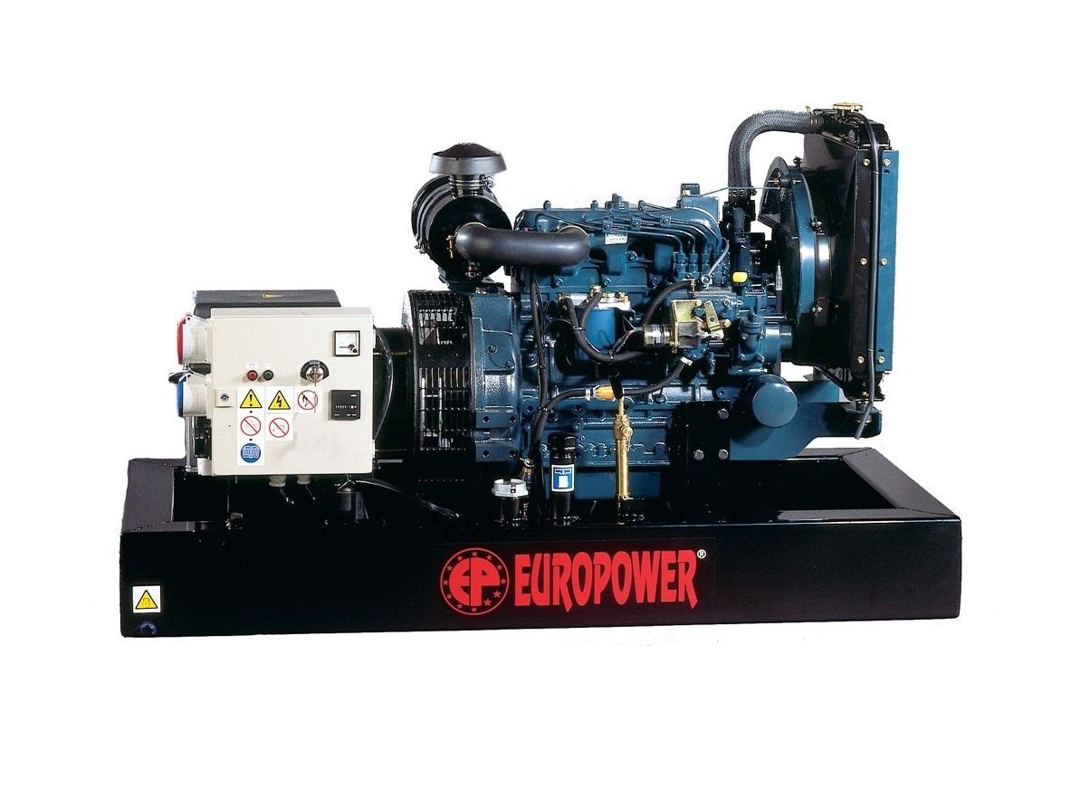 Внешний вид Europower EP 243 TDE