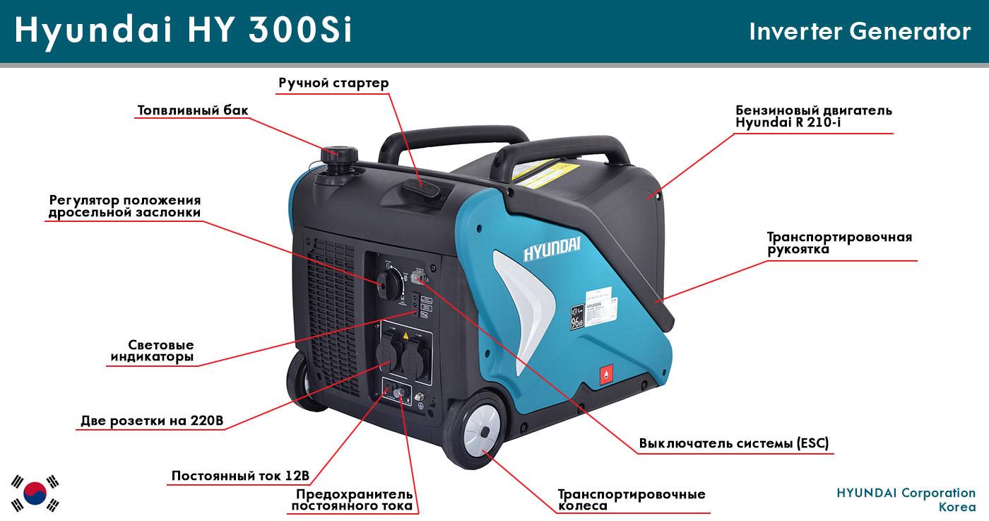 Инверторный бензогенератор Hyundai HY 300 SI